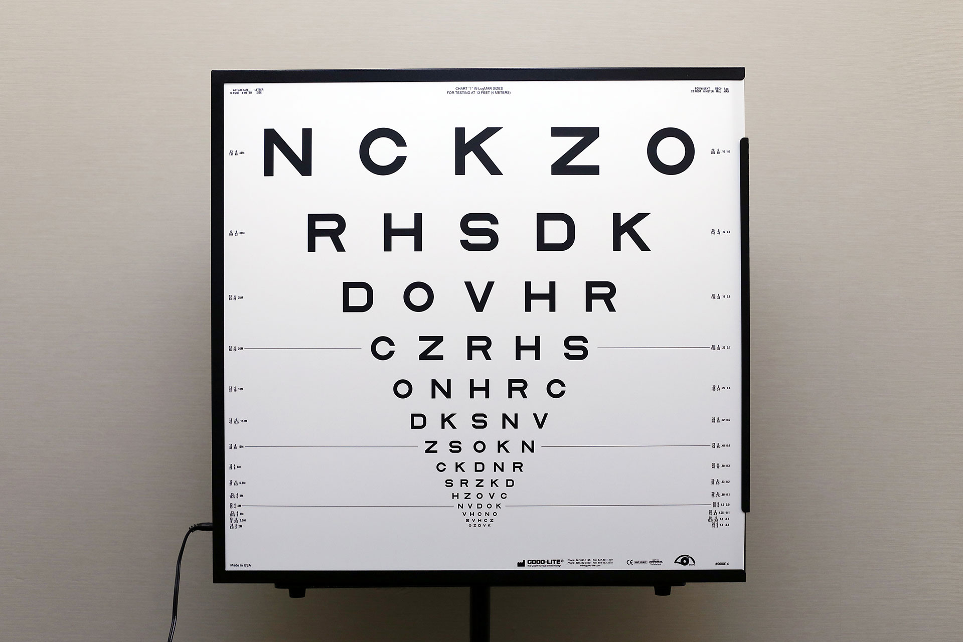 Ophthalmology Consultations